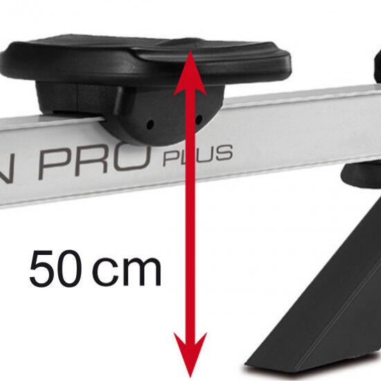 Finnlo Aquon Pro Plus